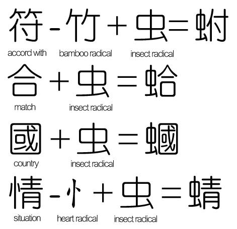 google play canto mando chinese dictionary